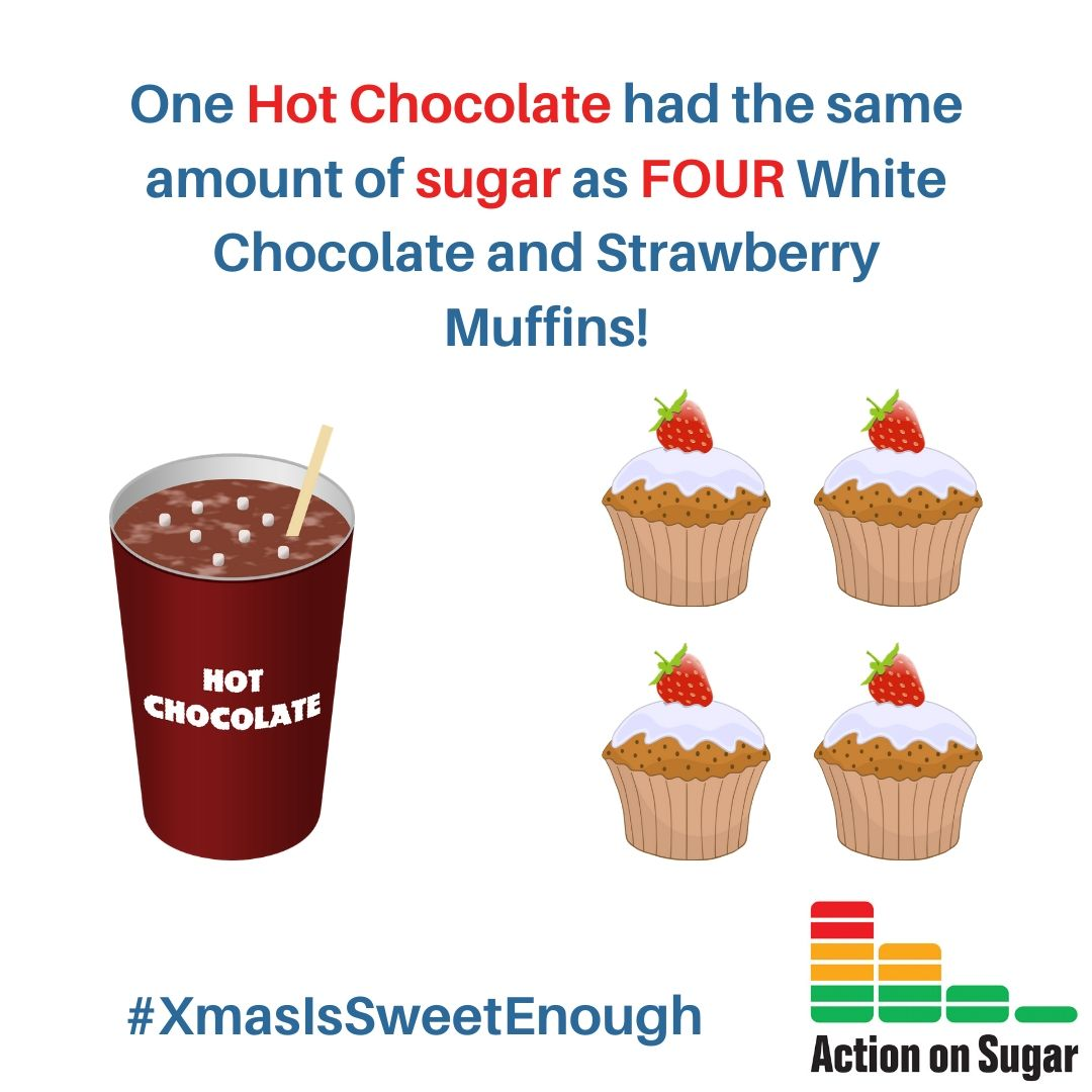 Copyright: Action on Sugar