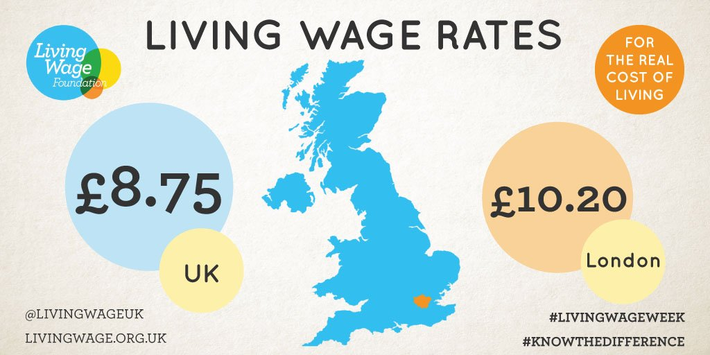 Food Workers Should Get The Real Living Wage Sustain