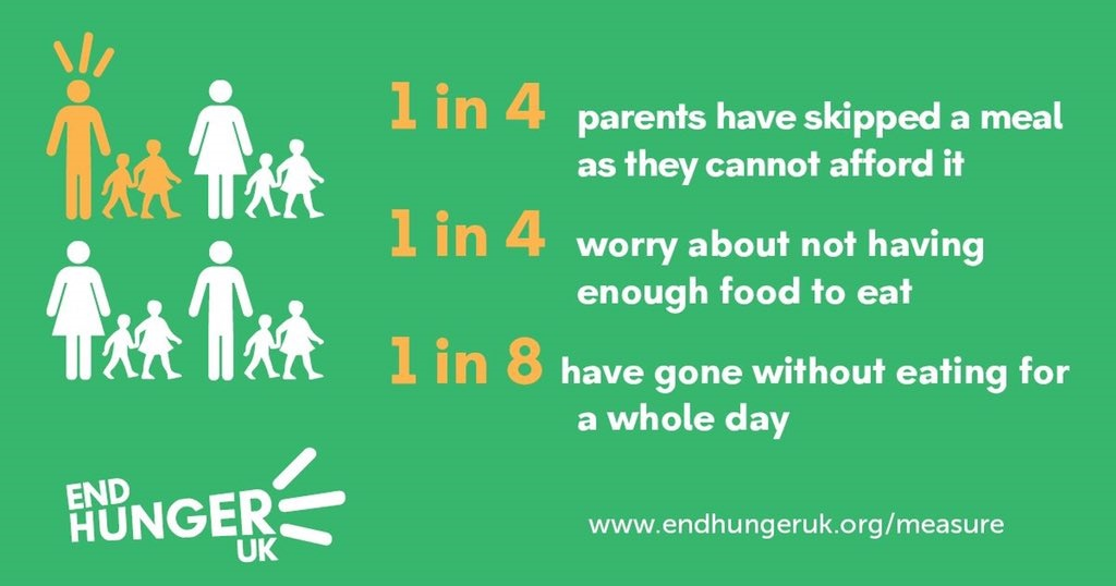 End Hunger UK are calling for changes: Support them