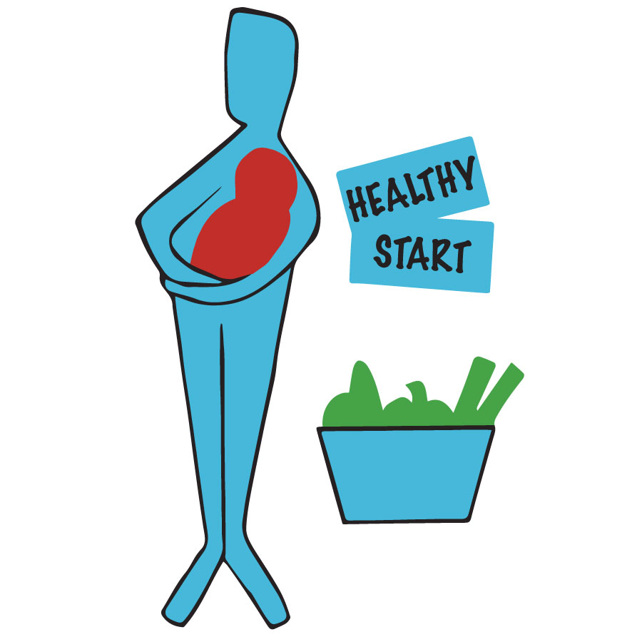 Improving The Uptake Of Healthy Start Vouchers Sustain